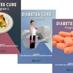 Type 2 Diabetes Reversal Program
